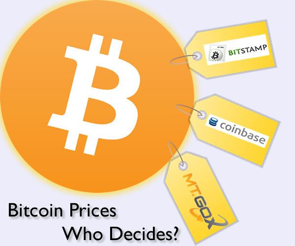Bitcoin Trade Price Difference – Part 2