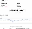 Coinprice.us: The Next New Bitcoin Price Checker!