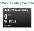 Litecoin Tops $20 As Traders Await Addition to China's Huobi Exchange