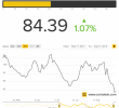 New Sentiment Index Tracks Public Opinion on Bitcoin